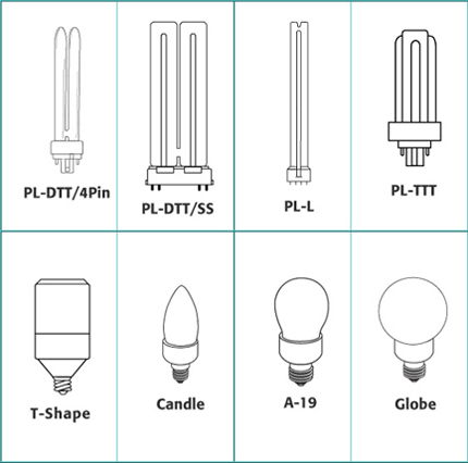 Compact Fluorescent Lamp Shapes Norburn Lighting Vancouver 39 S Lighting Authority