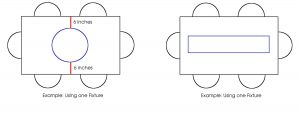 using-one-fixture
